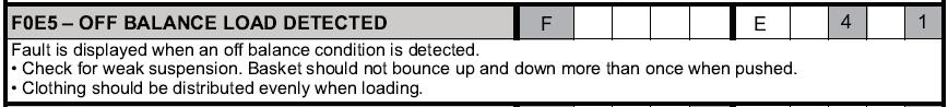 F0E5 - Off Balance Load Detected