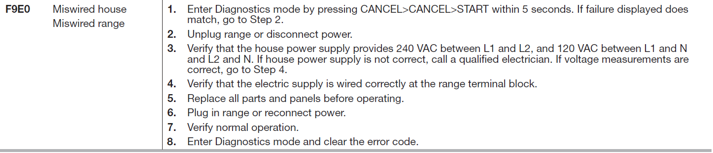 F9E0 Miswired house power or range